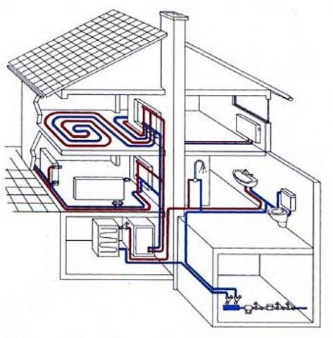 Монтаж систем отопления, водопровода, канализации. Сантехник.