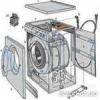 Ремонт посудомоечных машин на дому в Донецке, Макеевке. Ремонт стиральных машин.